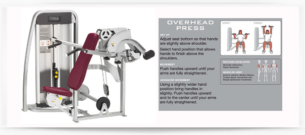 overhead machine